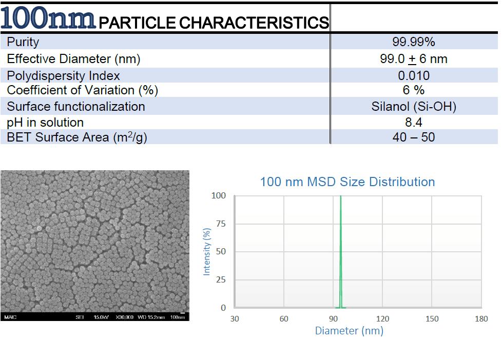 AP-Silica-Spheres-100nm-Size-Peak AP-Silica-Spheres-50nm-Size-Peak | www.appliedphysicsusa.com/