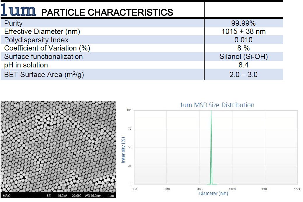 AP-Silica-Spheres-1um-Size-Peak | https://appliedphysicsusa.com/